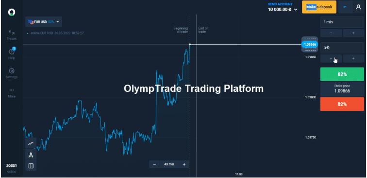 forex trading demo account trading platform