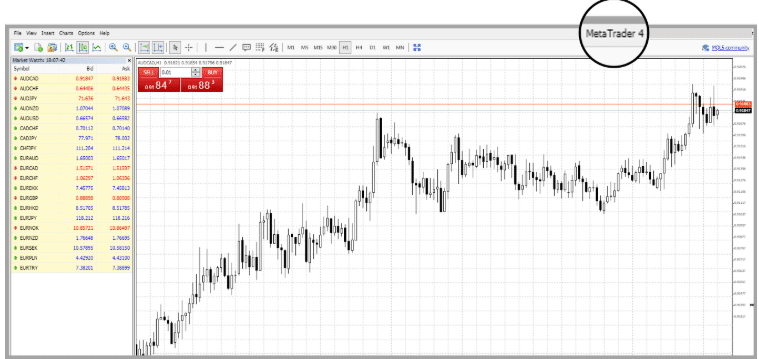 metatrader trading platform