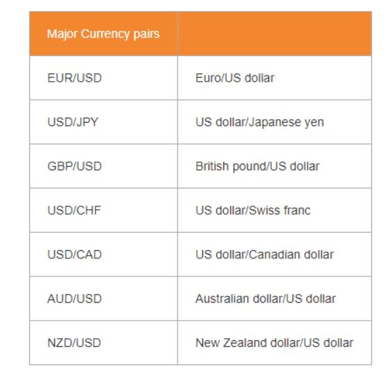 perdagangan valuta untuk pemula