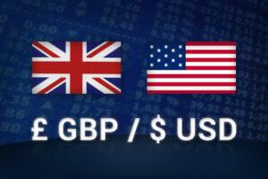 grafik usd gbp online