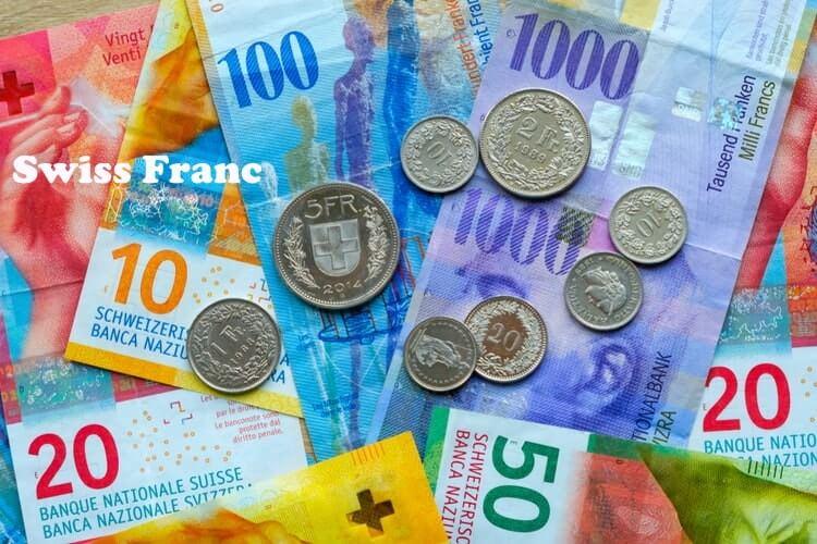 Swiss Franc - Six Most Traded World Currencies
