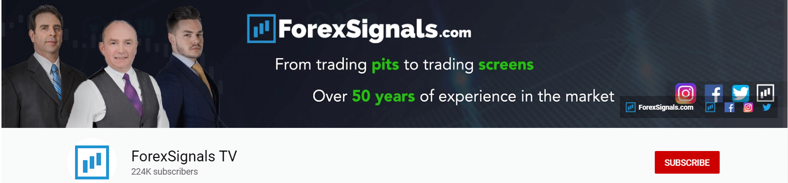 top 10 forex youtube channels - ForexSignals TV