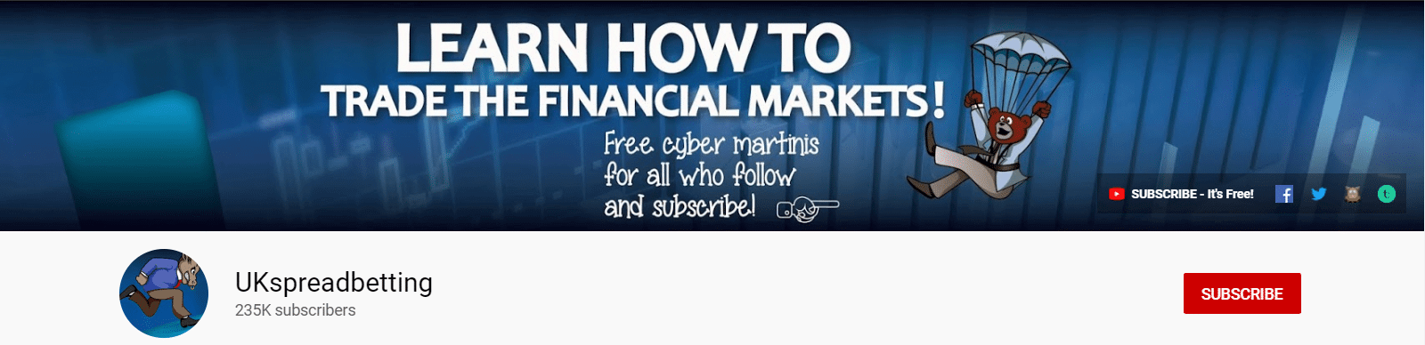 top 10 forex youtube channels - UKspreadbetting