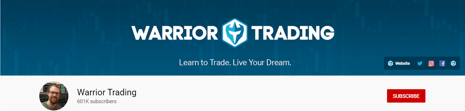 top 10 forex youtube channels - Warrior Trading