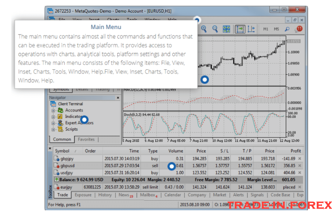 The Main Elements of the MetaTrader 5 Interface