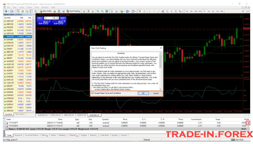 persyaratan perdagangan satu klik MT4