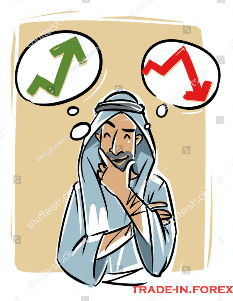 berdagang dalam islam