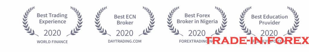 Penghargaan FXTM 2020