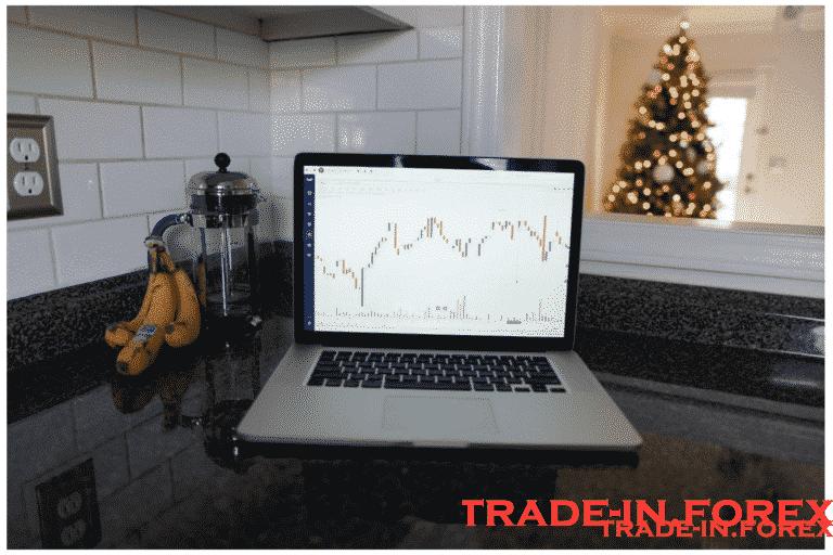 etoro minimum trade