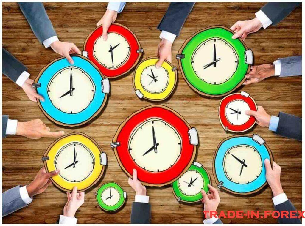 horas da sessão de negociação forex