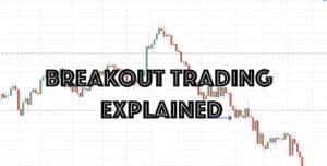 Breakout Trading Explained post