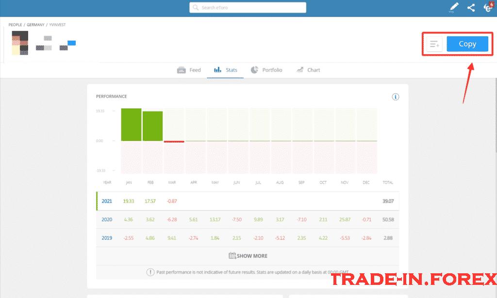 Contoh copy trading di eToro