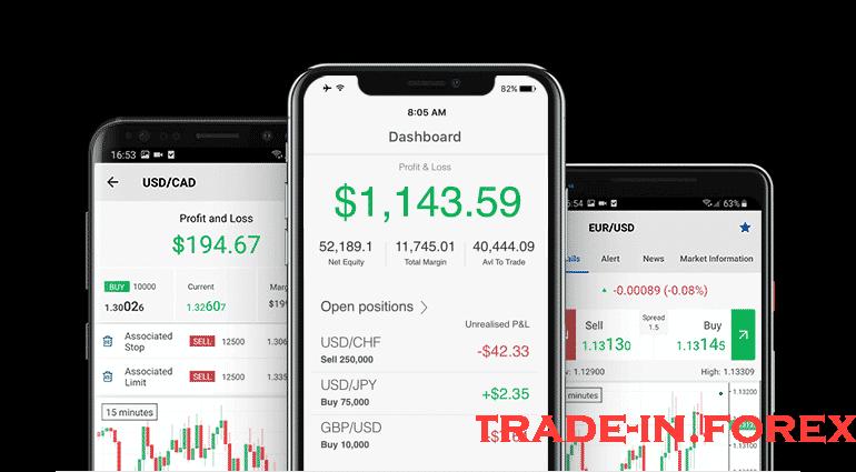 Mobile trading fx.com
