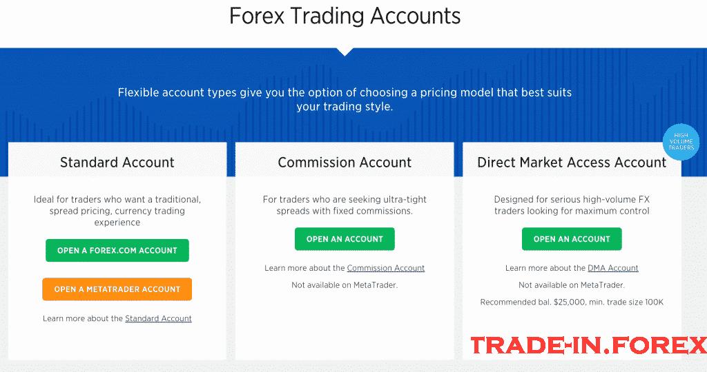 forex com Account Types