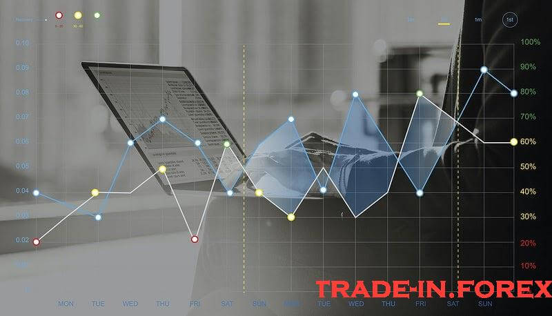 What is the average Forex trader salary