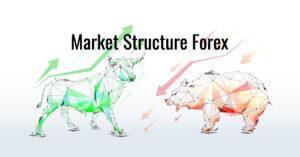 Estrutura de Mercado Forex
